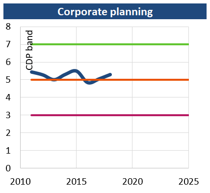 Corporate_planning_201907.png