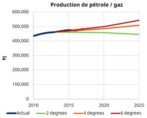 Production-de-petrole-gaz.jpg